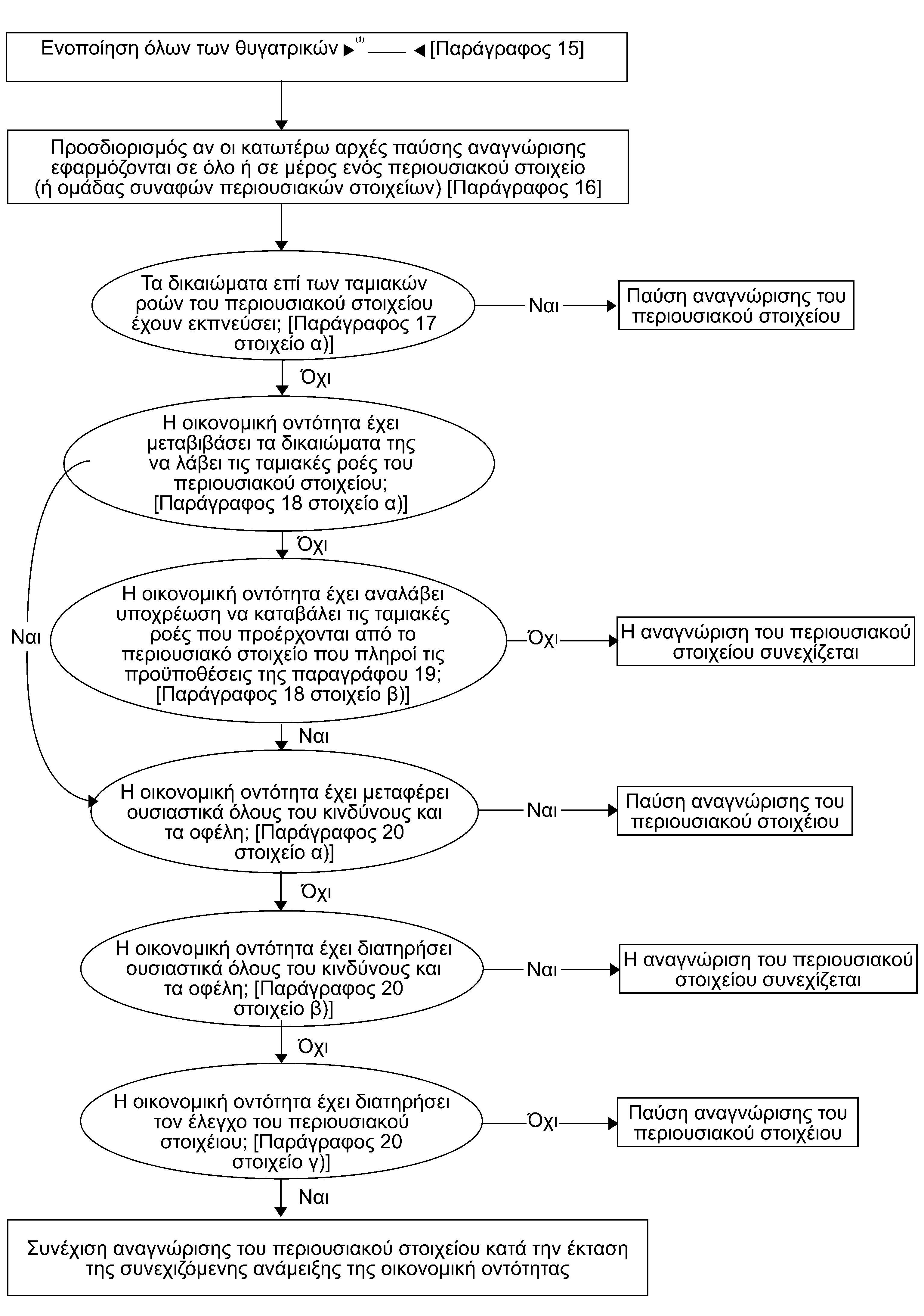 conclusion essay paragraph job application