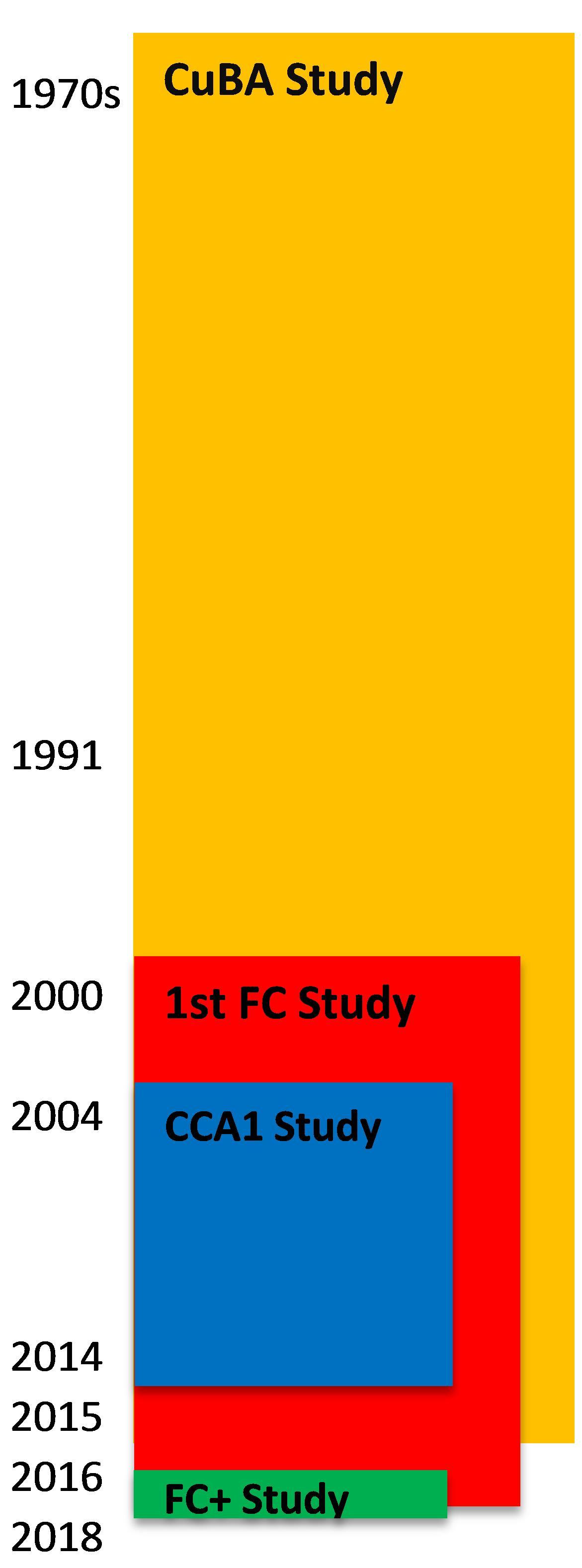 IMMC SWD%282019%29199%20final%2F2 ENG xhtml