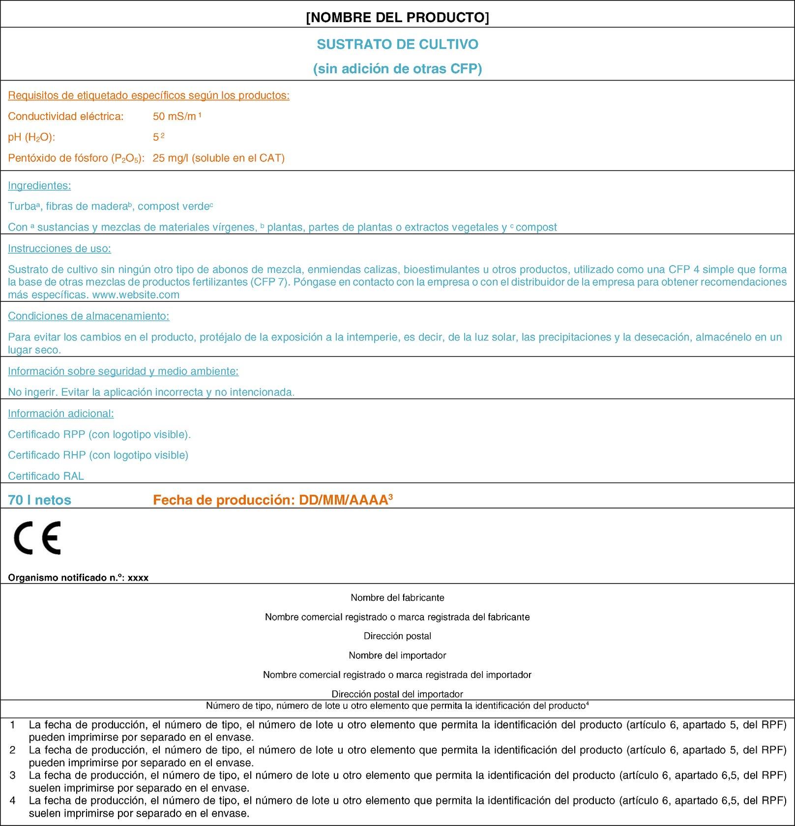 Imagen: http://publications.europa.eu/resource/uriserv/OJ.C_.2021.119.01.0001.01.SPA.xhtml.C_2021119ES.01003101.tif.jpg