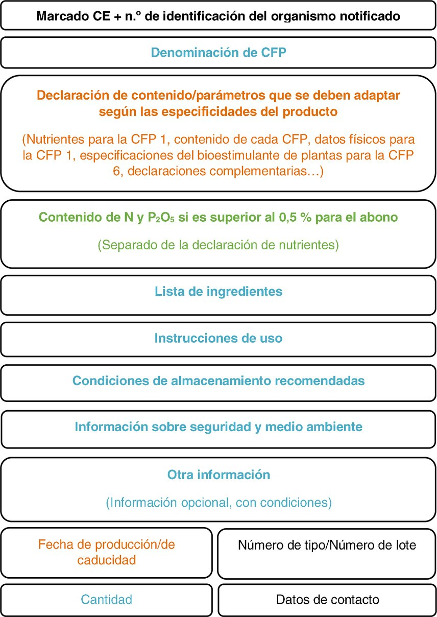 Imagen: http://publications.europa.eu/resource/uriserv/OJ.C_.2021.119.01.0001.01.SPA.xhtml.C_2021119ES.01001101.tif.jpg