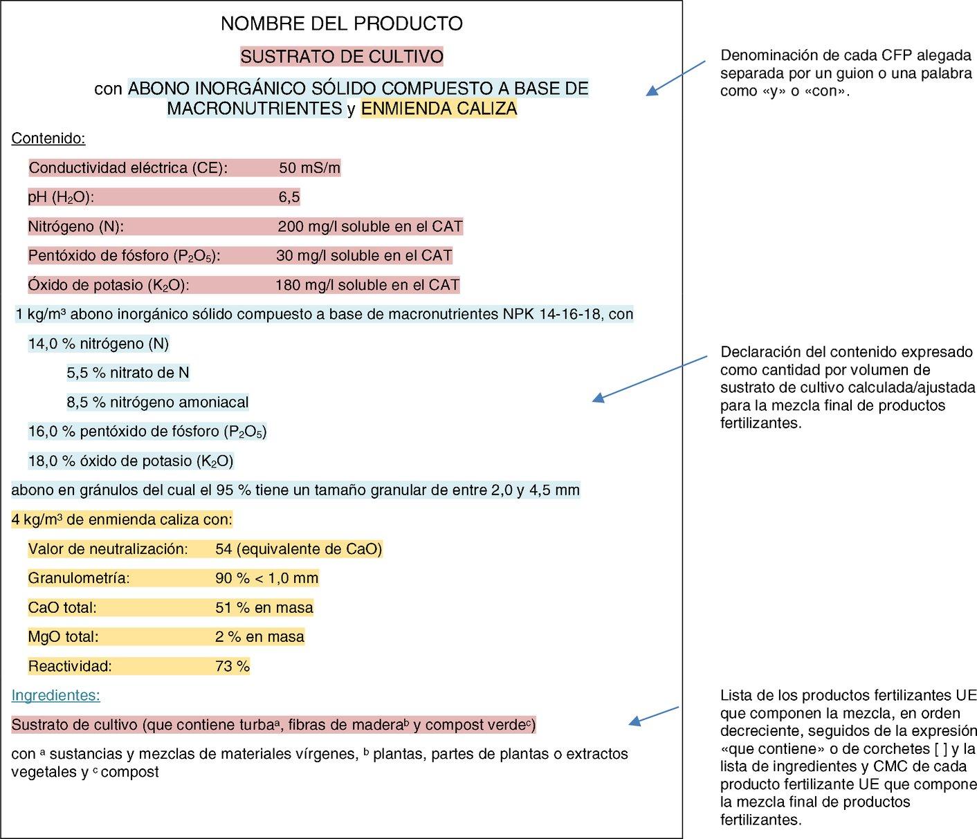 Imagen: http://publications.europa.eu/resource/uriserv/OJ.C_.2021.119.01.0001.01.SPA.xhtml.C_2021119ES.01004001.tif.jpg