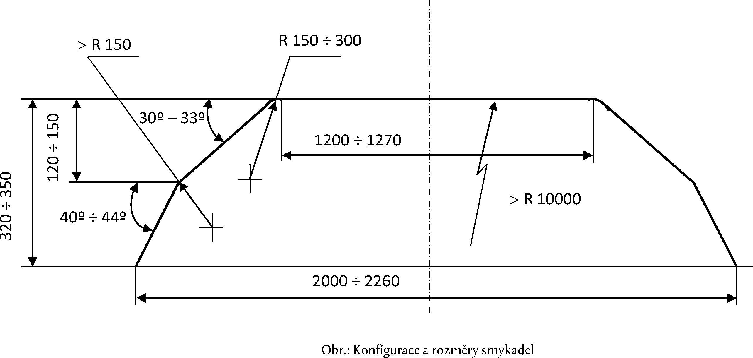 EUR-Lex - 02014R1302-20160705 - EN - EUR-Lex