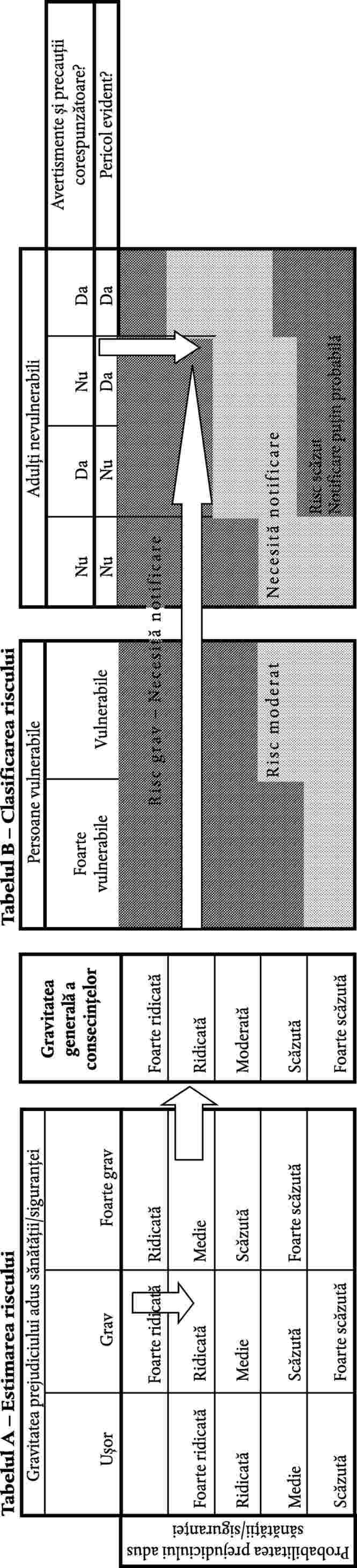 tabelul de desemnare a opțiunilor