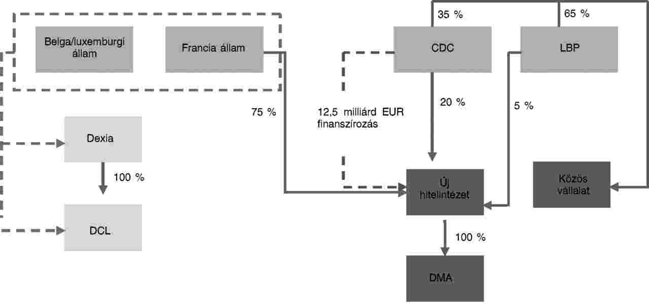 Navýšení půjčky cetelem recenzie image 2