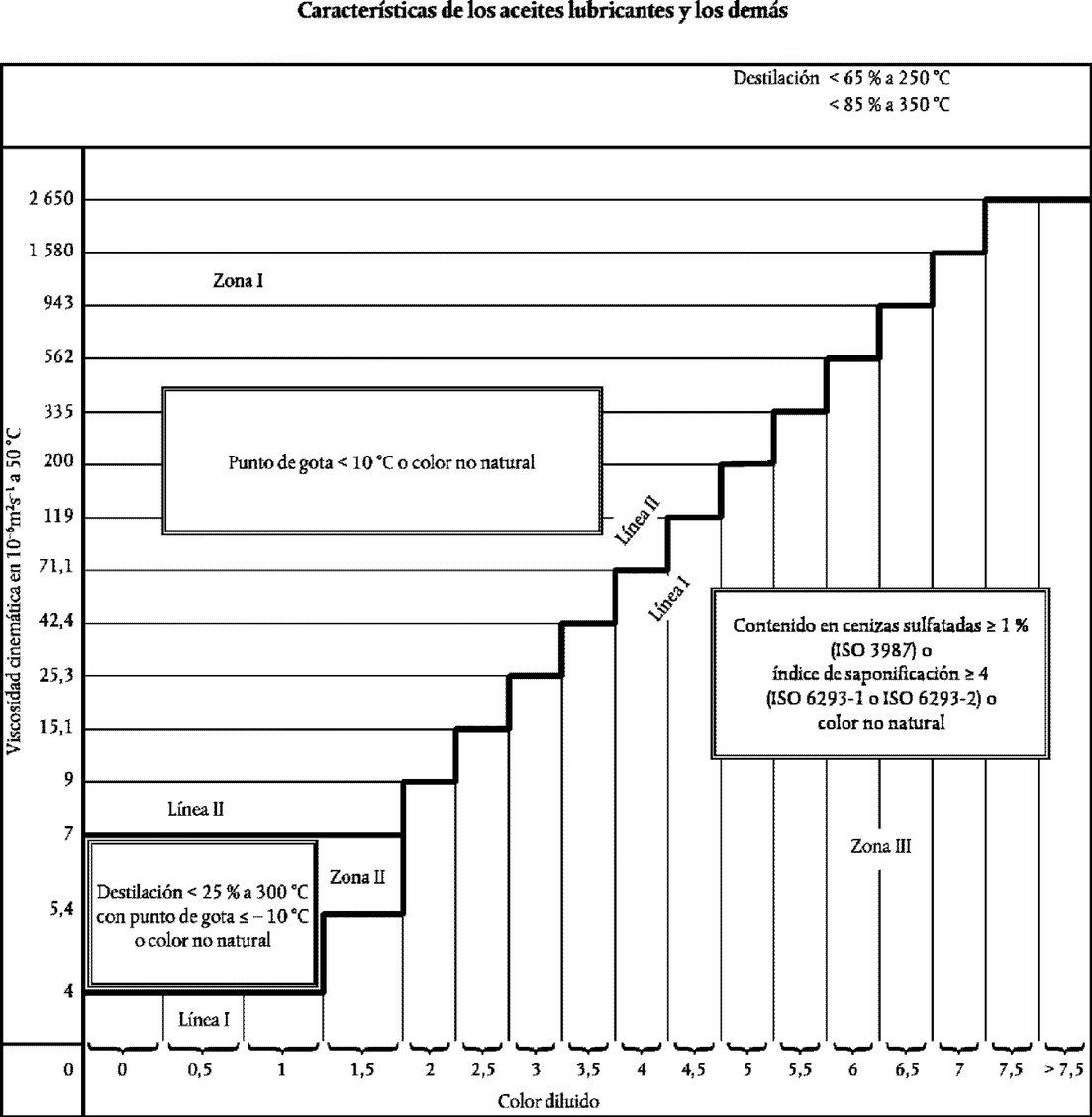 Hojas consecutivos de ondas de chapa de 22 X 25 cm AB#3 Taracea