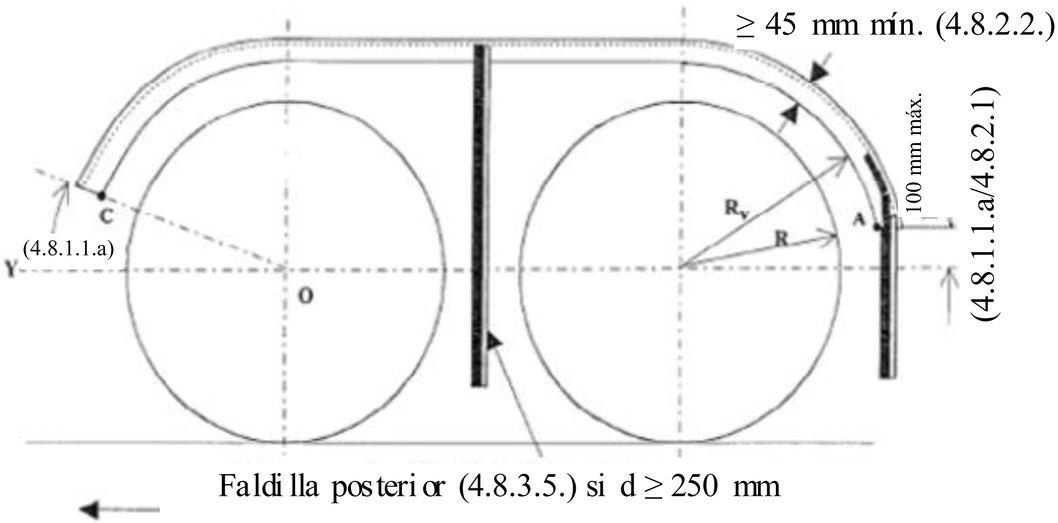 Imagen: http://publications.europa.eu/resource/uriserv/OJ.L_.2021.117.01.0001.01.SPA.xhtml.L_2021117ES.01007802.tif.jpg