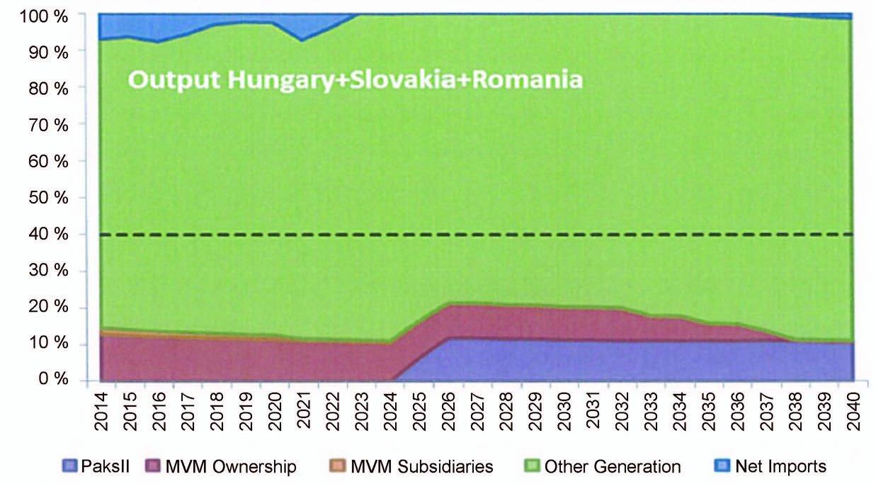 determinate categorie - Traducere în română - exemple în italiană   Reverso Context