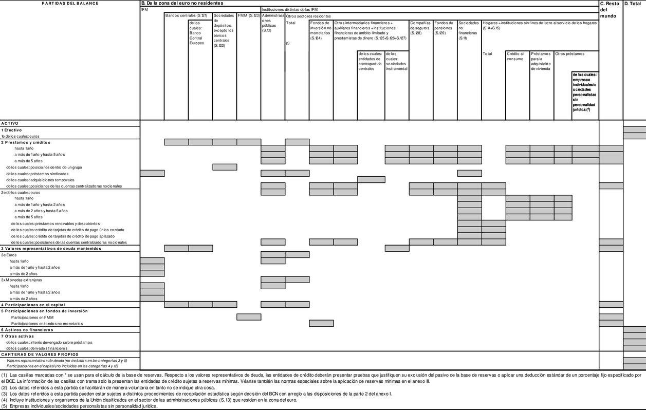 Imagen: http://publications.europa.eu/resource/uriserv/OJ.L_.2021.073.01.0016.01.SPA.xhtml.L_2021073ES.01003801.tif.jpg