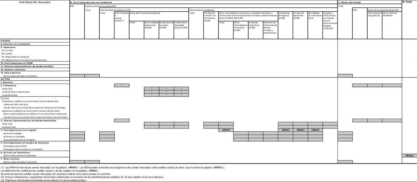 Imagen: http://publications.europa.eu/resource/uriserv/OJ.L_.2021.073.01.0016.01.SPA.xhtml.L_2021073ES.01005301.tif.jpg