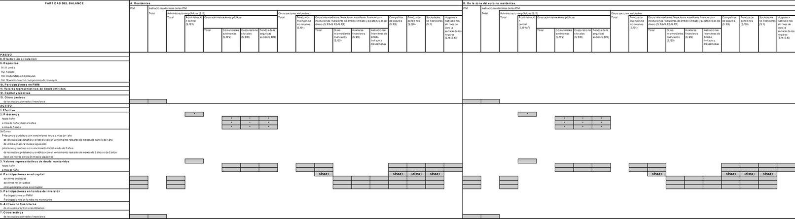 Imagen: http://publications.europa.eu/resource/uriserv/OJ.L_.2021.073.01.0016.01.SPA.xhtml.L_2021073ES.01005201.tif.jpg