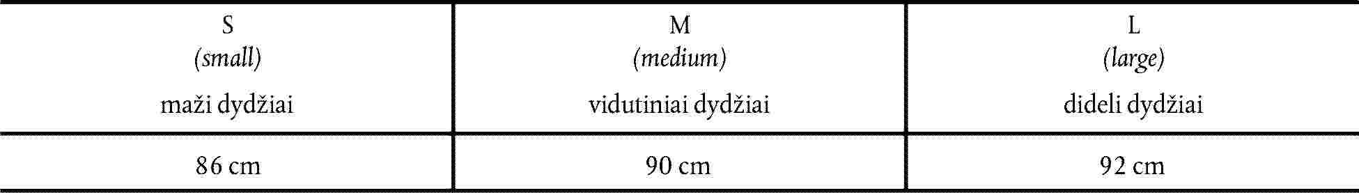 varpos dydžių pavyzdžiai)