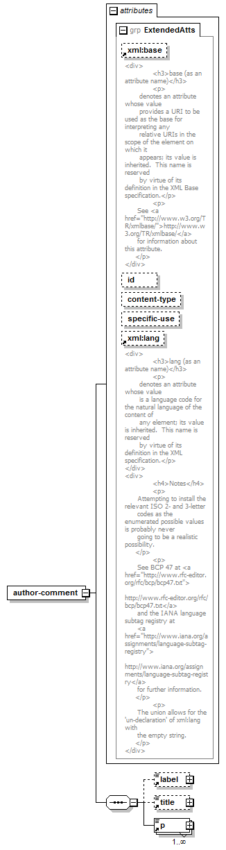 BITS-book-01.07-20160204_diagrams/BITS-book-01.07-20160204_p25.png