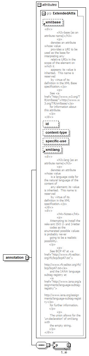 BITS-book-01.07-20160204_diagrams/BITS-book-01.07-20160204_p13.png