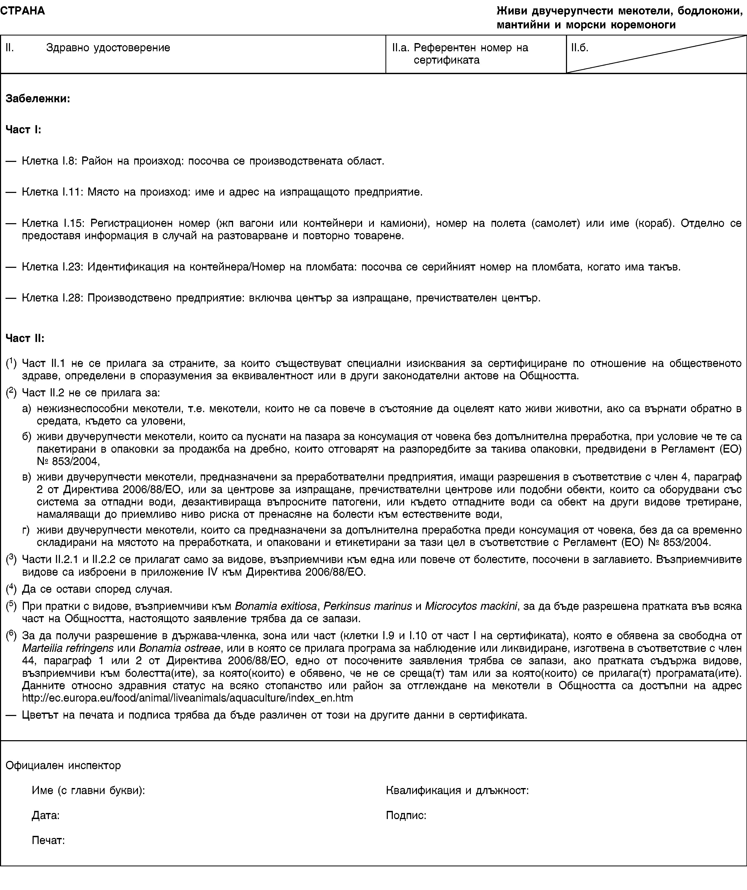 EUR-Lex - 02005R2074-20160603 - EN - EUR-Lex